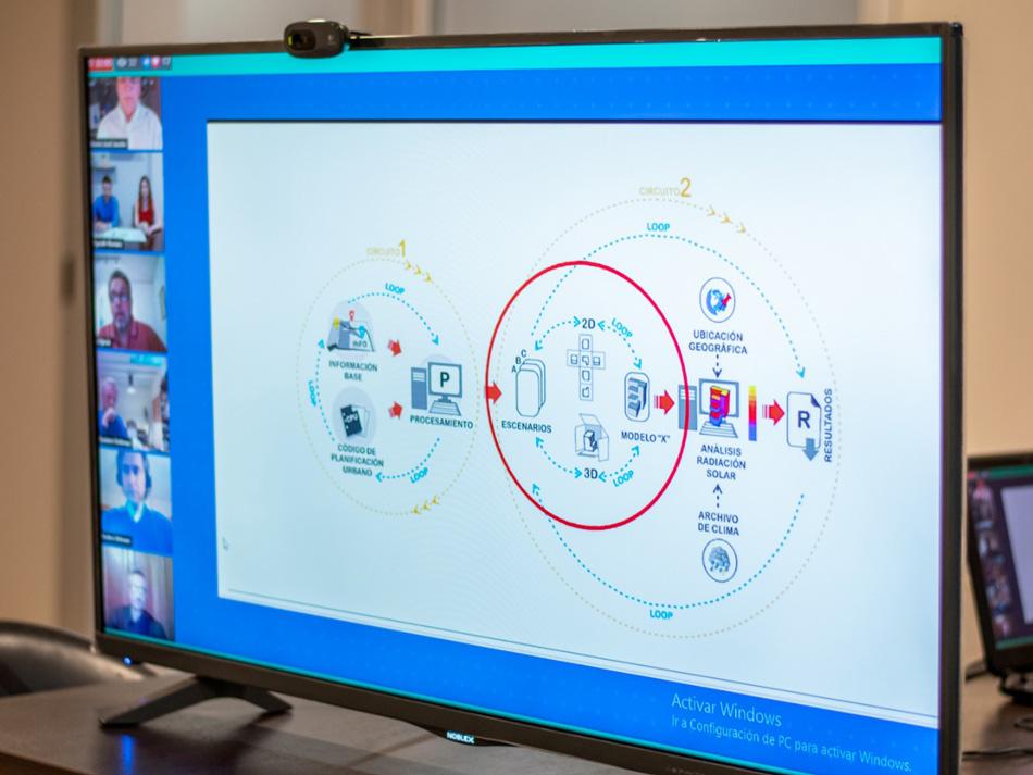 Ambiente, Innovación Tecnológica, Eficiencia Energética