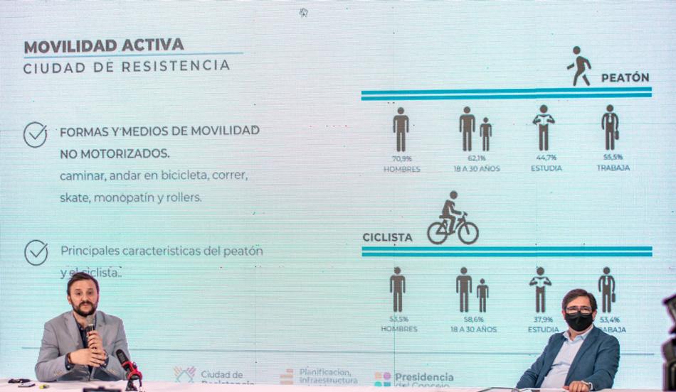 Mejorar la Movilidad Urbana en el Micro y Macrocentro